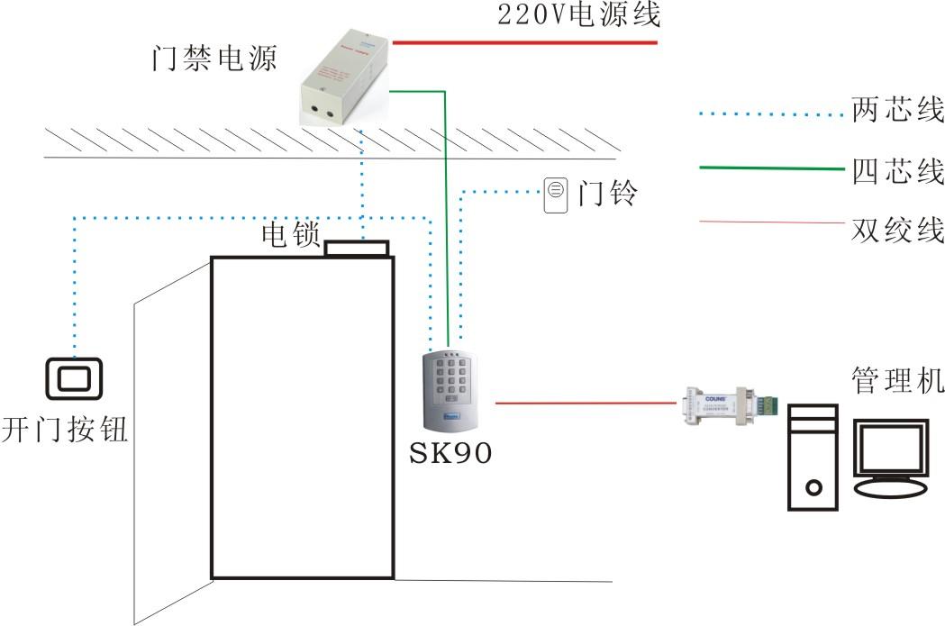 陕西西安门禁系统标准接线示意图